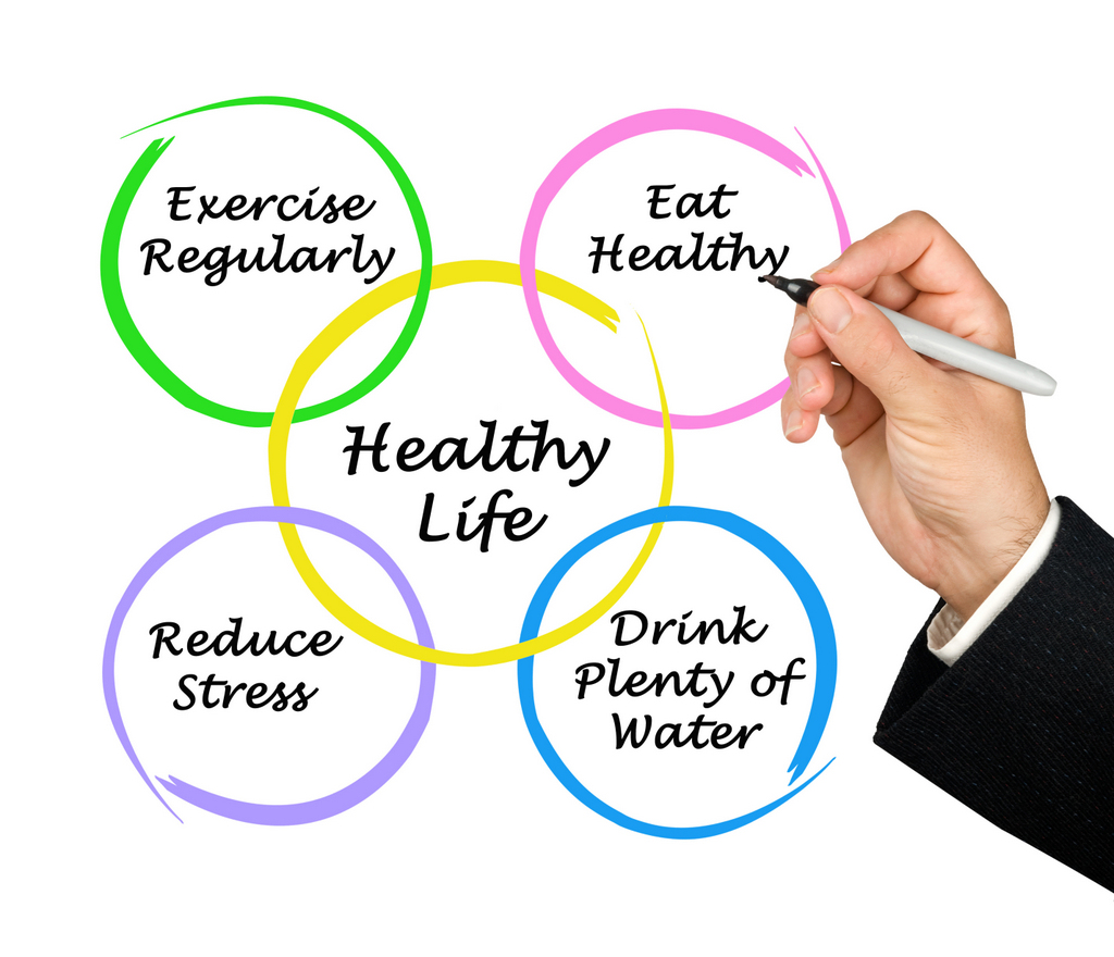 How To Keep A Healty Lifestyle